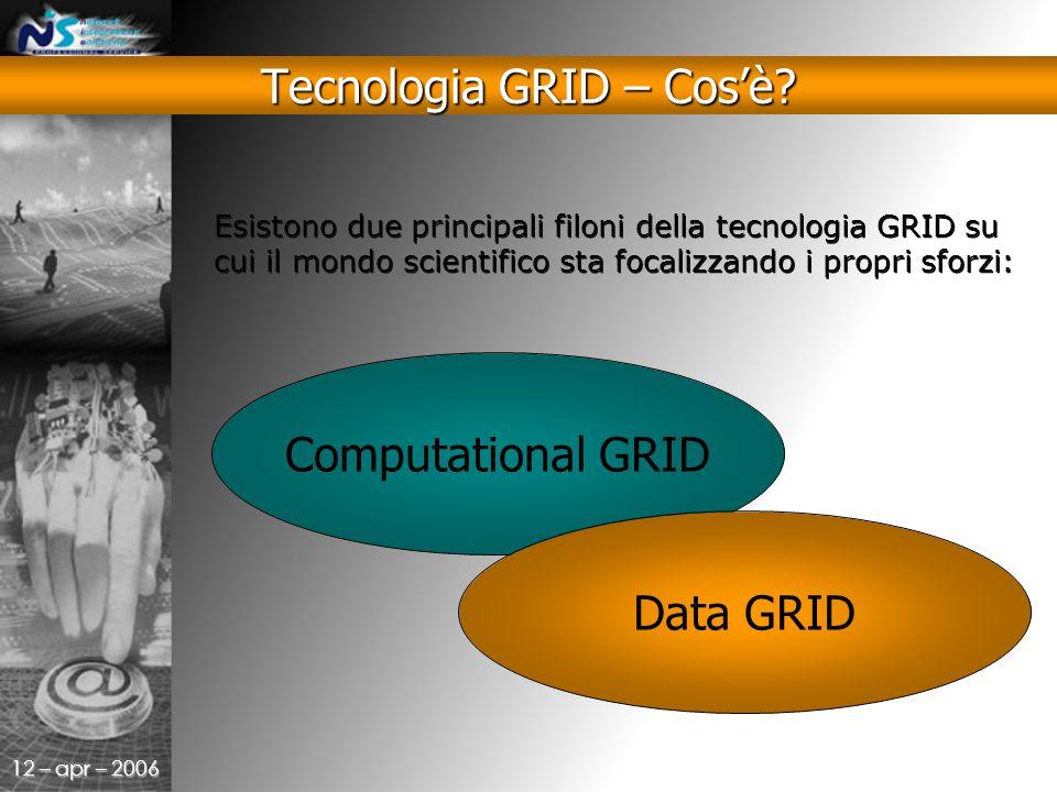 12 – apr – 2006 Esistono due principali filoni della tecnologia GRID su cui il mondo scientifico sta focalizzando i propri sforzi: Tecnologia GRID – Cos'è.
