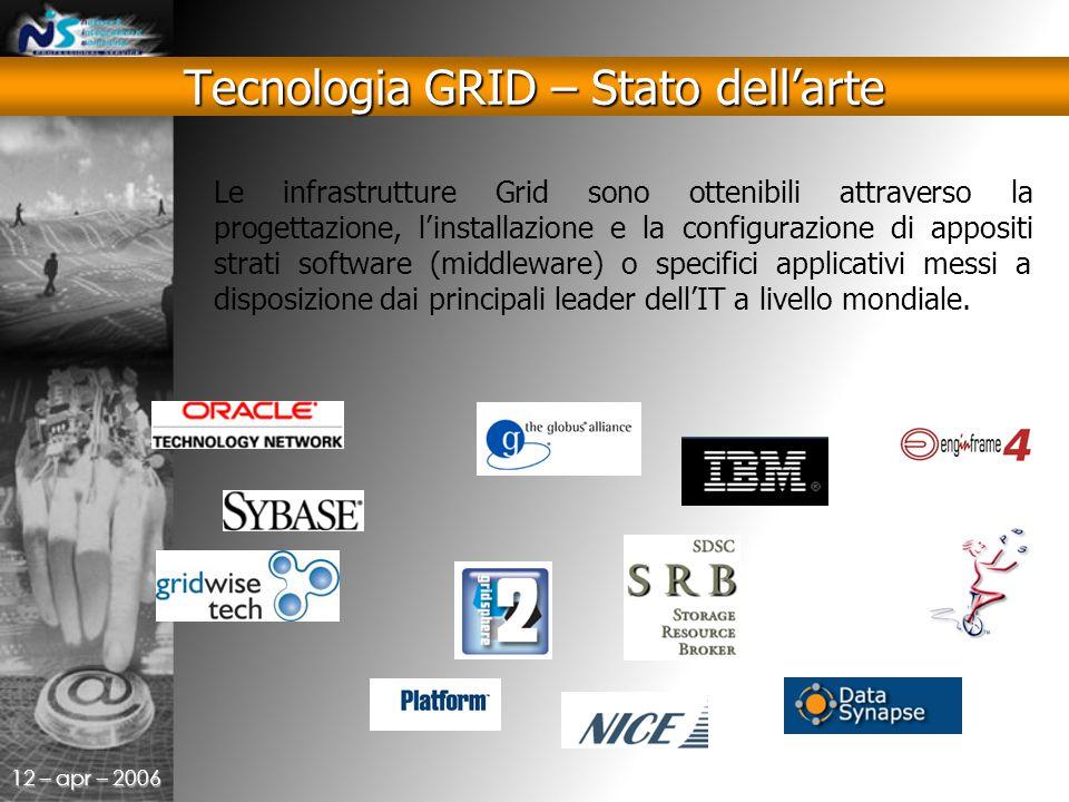 12 – apr – 2006 Le infrastrutture Grid sono ottenibili attraverso la progettazione, l'installazione e la configurazione di appositi strati software (middleware) o specifici applicativi messi a disposizione dai principali leader dell'IT a livello mondiale.