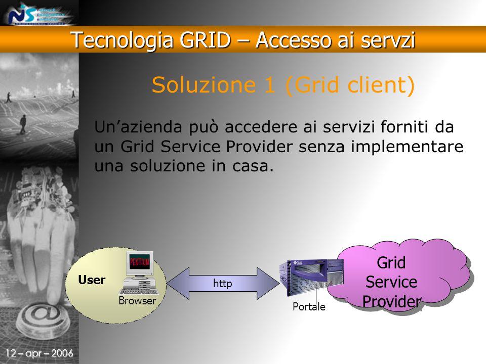 12 – apr – 2006 Grid Service Provider http Portale Browser User Tecnologia GRID – Accesso ai servzi Soluzione 1 (Grid client) Un'azienda può accedere ai servizi forniti da un Grid Service Provider senza implementare una soluzione in casa.