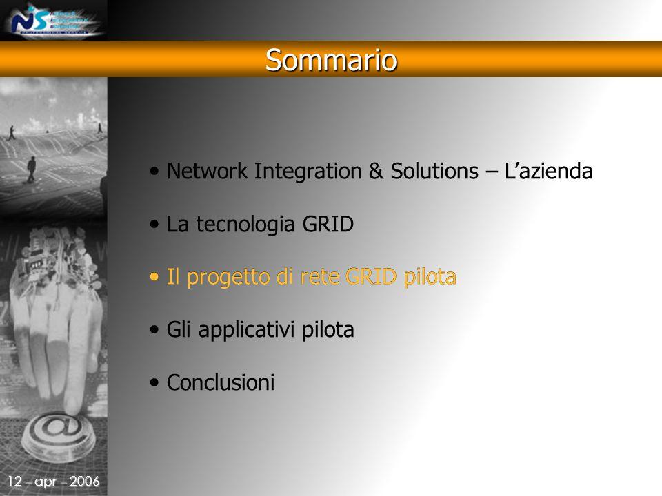 12 – apr – 2006 Sommario Network Integration & Solutions – L'azienda La tecnologia GRID Il progetto di rete GRID pilota Gli applicativi pilota Conclusioni Il progetto di rete GRID pilota