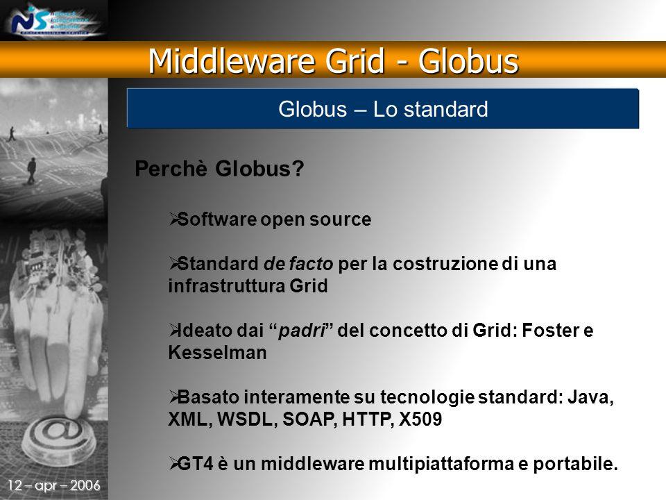 12 – apr – 2006 Perchè Globus.