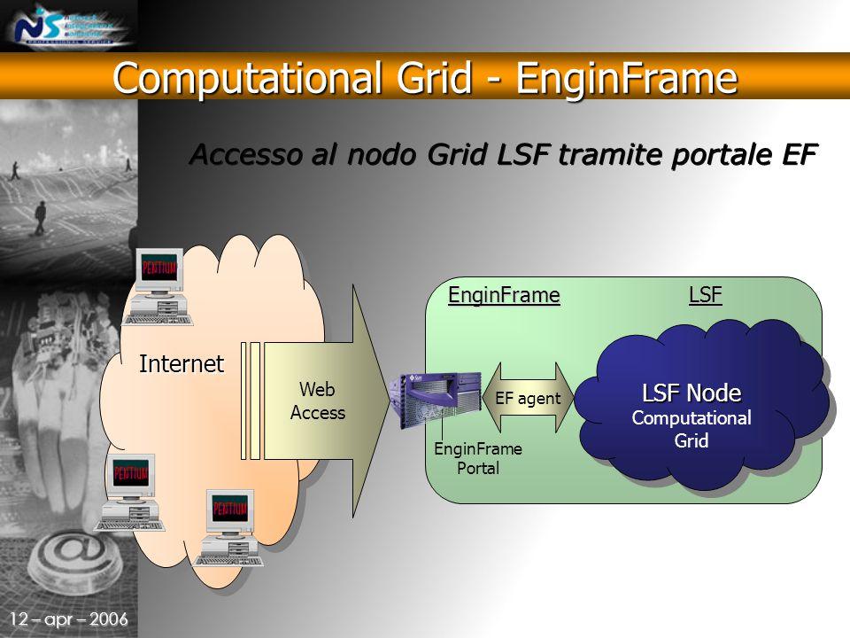 12 – apr – 2006InternetInternet Web Access Accesso al nodo Grid LSF tramite portale EF LSF Node LSF Node Computational Grid EF agent EnginFrame PortalEnginFrameLSF Computational Grid - EnginFrame