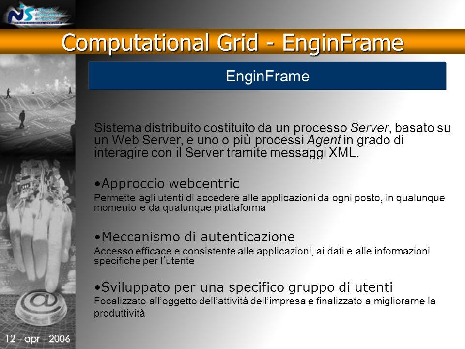 12 – apr – 2006 Sistema distribuito costituito da un processo Server, basato su un Web Server, e uno o pi ù processi Agent in grado di interagire con il Server tramite messaggi XML.