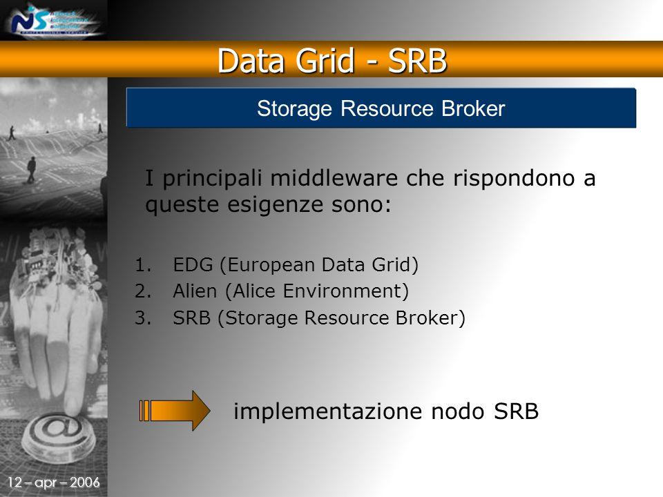 12 – apr – 2006 I principali middleware che rispondono a queste esigenze sono: 1.EDG (European Data Grid) 2.Alien (Alice Environment) 3.SRB (Storage Resource Broker) implementazione nodo SRB Data Grid - SRB Storage Resource Broker