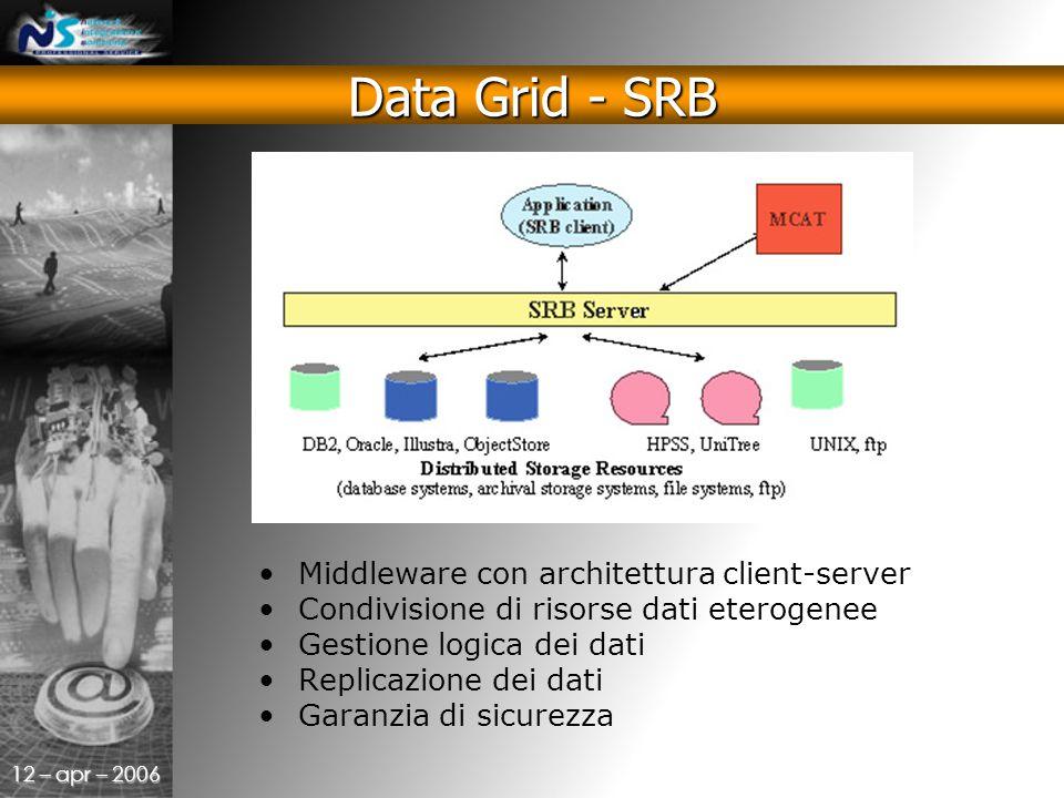 12 – apr – 2006 Middleware con architettura client-server Condivisione di risorse dati eterogenee Gestione logica dei dati Replicazione dei dati Garanzia di sicurezza Data Grid - SRB