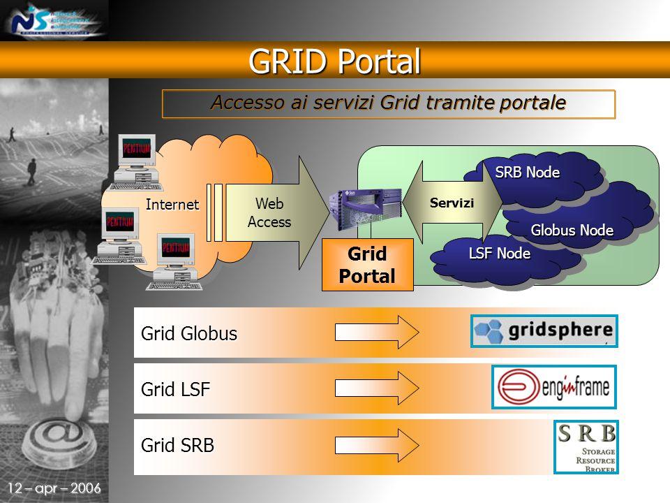 12 – apr – 2006 Internet LSF Node Web Access Grid Portal Globus Node SRB Node Servizi Grid Globus Accesso ai servizi Grid tramite portale Grid LSF Grid SRB GRID Portal