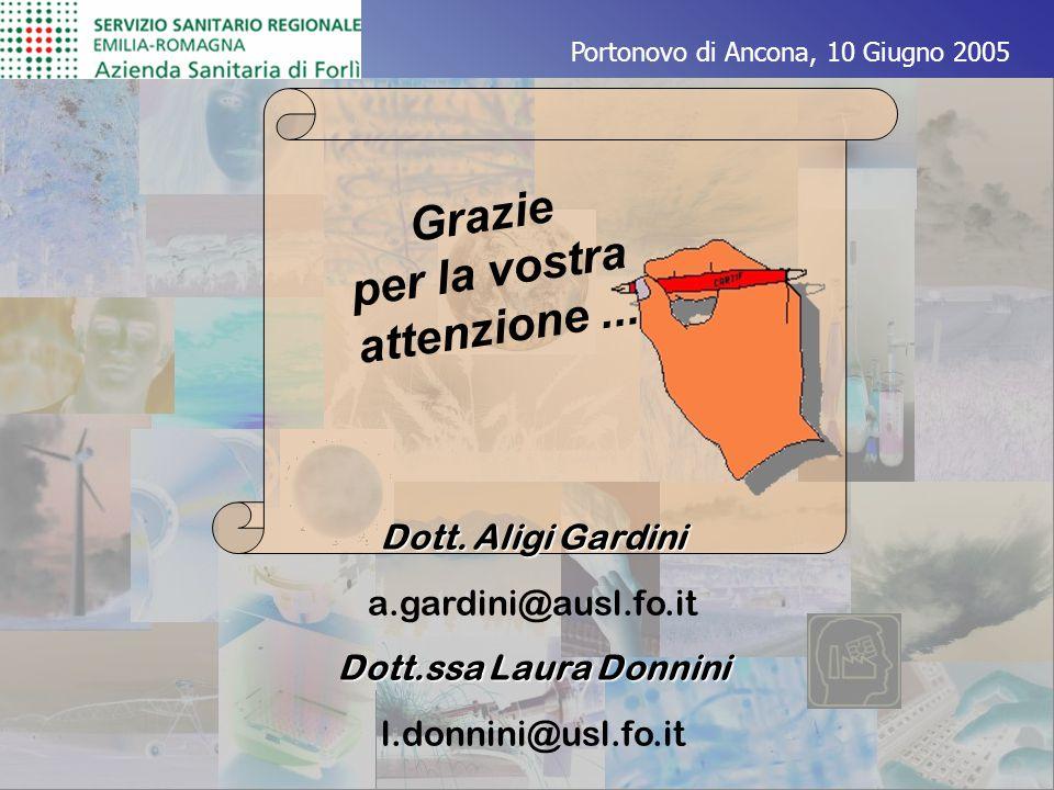 Grazie per la vostra attenzione... Dott. Aligi Gardini a.gardini@ausl.fo.it Dott.ssa Laura Donnini l.donnini@usl.fo.it Portonovo di Ancona, 10 Giugno
