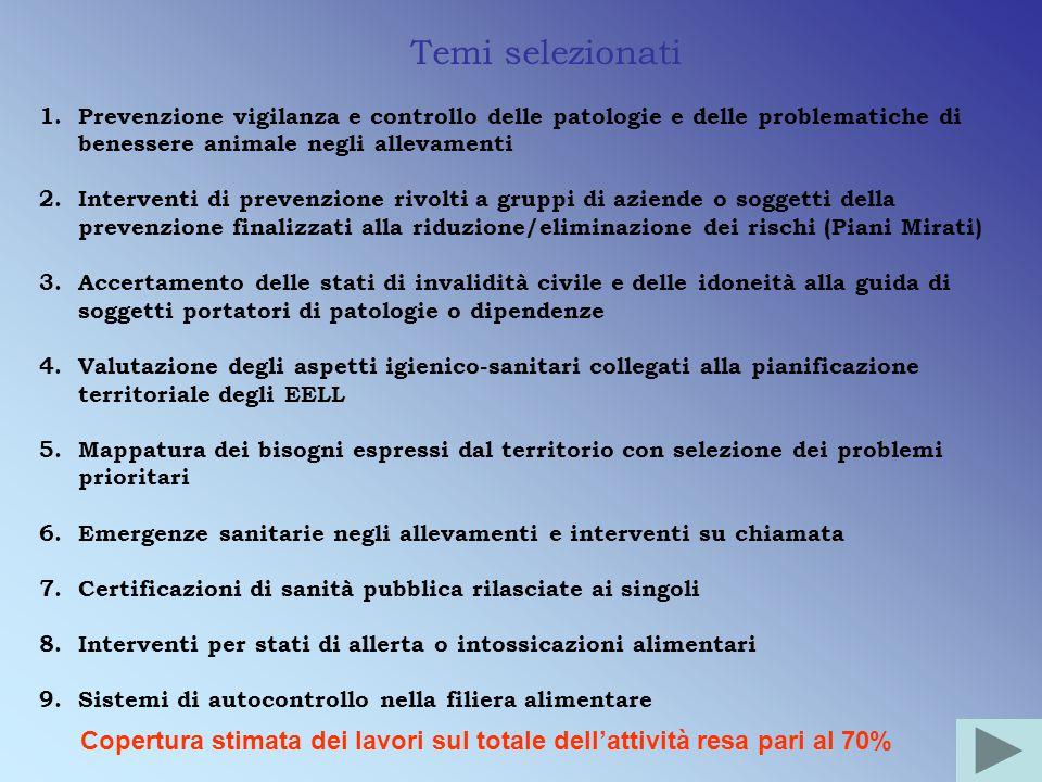 capofila AZIENDA USL Forlì (Responsabilità scientifica ed amministrativa) capofila AZIENDA USL Forlì (Responsabilità scientifica ed amministrativa) Il progetto di modernizzazione Approvato con del.