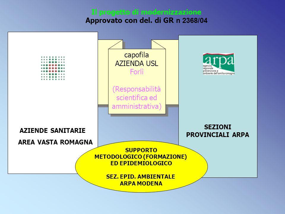 capofila AZIENDA USL Forlì (Responsabilità scientifica ed amministrativa) capofila AZIENDA USL Forlì (Responsabilità scientifica ed amministrativa) Il