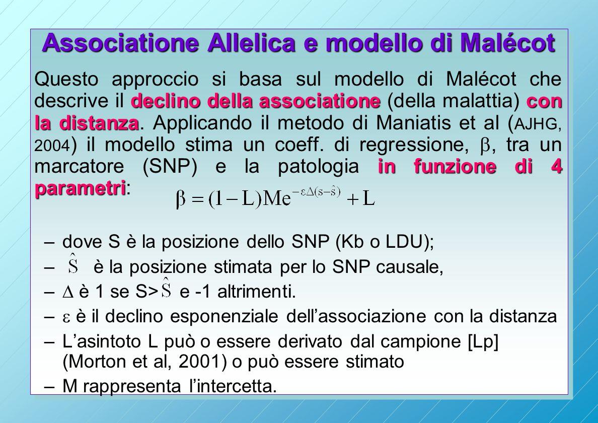 declino della associationecon la distanza in funzione di 4 parametri Questo approccio si basa sul modello di Malécot che descrive il declino della associatione (della malattia) con la distanza.