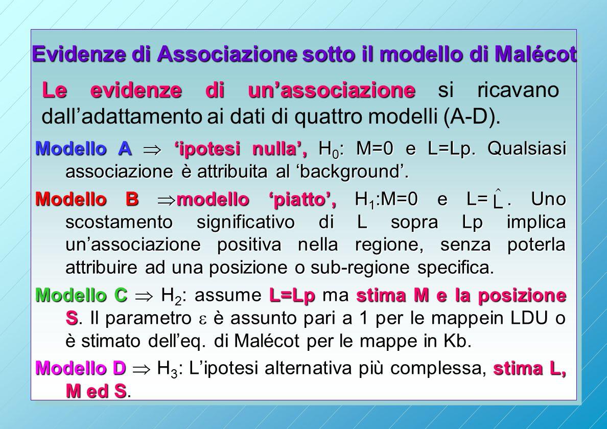 Modello A  'ipotesi nulla', H 0 : M=0 e L=Lp.Qualsiasi associazione è attribuita al 'background'.
