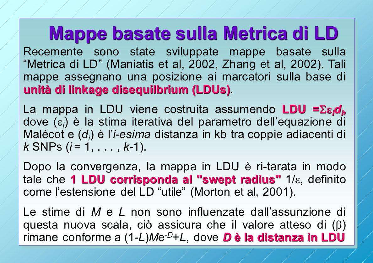 Mappe basate sulla Metrica di LD unità dilinkage disequilbrium (LDUs) Recemente sono state sviluppate mappe basate sulla Metrica di LD (Maniatis et al, 2002, Zhang et al, 2002).