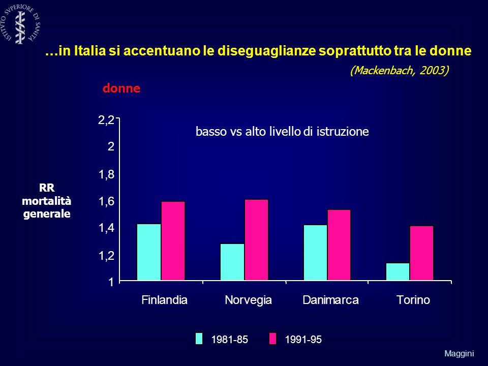 Maggini 1981-851991-95 1 1,2 1,4 1,6 1,8 2 2,2 FinlandiaNorvegiaDanimarcaTorino basso vs alto livello di istruzione …in Italia si accentuano le diseguaglianze soprattutto tra le donne RR mortalità generale (Mackenbach, 2003) donne