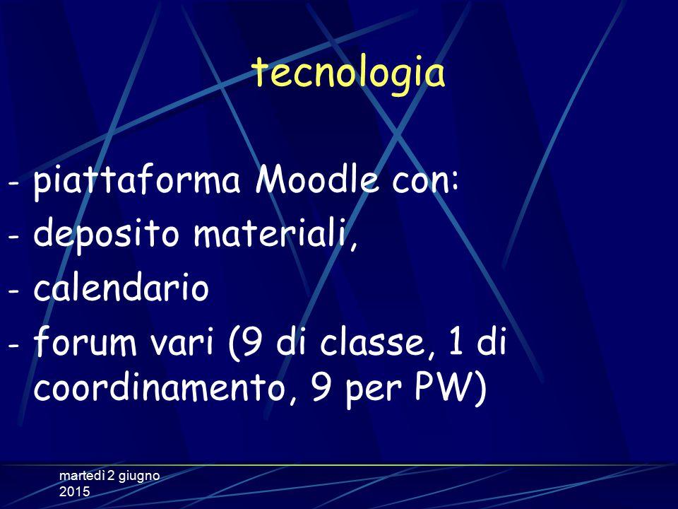martedì 2 giugno 2015 tecnologia - piattaforma Moodle con: - deposito materiali, - calendario - forum vari (9 di classe, 1 di coordinamento, 9 per PW)