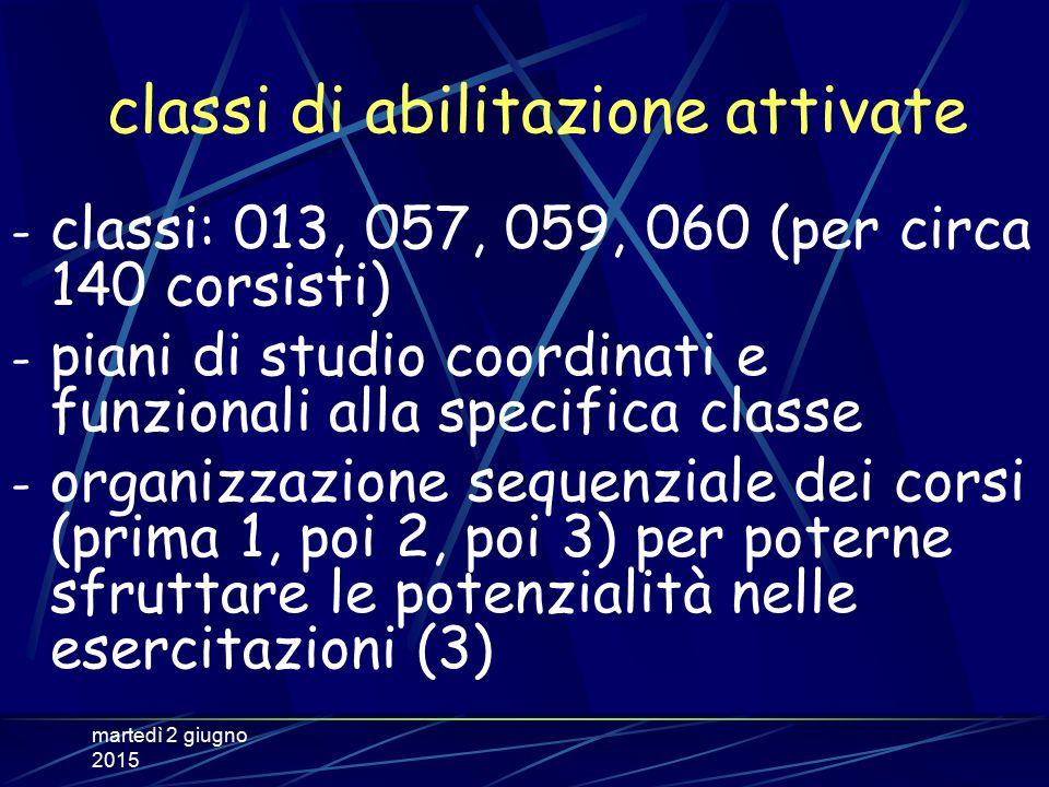 martedì 2 giugno 2015 classi di abilitazione attivate - classi: 013, 057, 059, 060 (per circa 140 corsisti) - piani di studio coordinati e funzionali alla specifica classe - organizzazione sequenziale dei corsi (prima 1, poi 2, poi 3) per poterne sfruttare le potenzialità nelle esercitazioni (3)