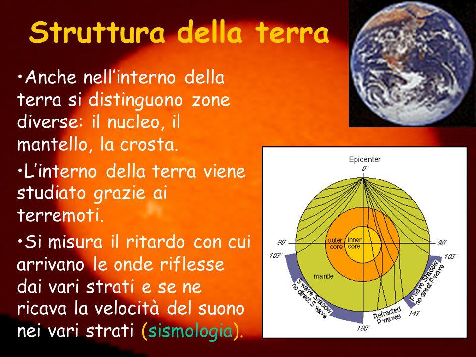 4 Struttura della terra Anche nell'interno della terra si distinguono zone diverse: il nucleo, il mantello, la crosta. L'interno della terra viene stu