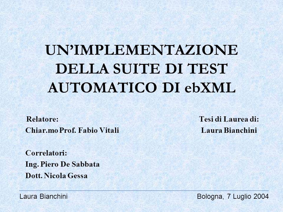 UN'IMPLEMENTAZIONE DELLA SUITE DI TEST AUTOMATICO DI ebXML Relatore: Tesi di Laurea di: Chiar.mo Prof.