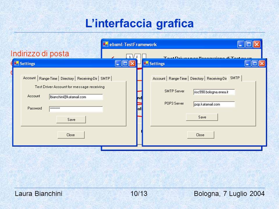 Laura Bianchini 10/13 Bologna, 7 Luglio 2004 L'interfaccia grafica Indirizzo di posta elettronica dell'MSH che deve essere testato Indirizzo del documento Test Profile Impostazioni utente