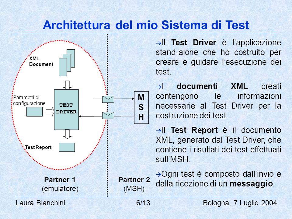 Laura Bianchini 6/13 Bologna, 7 Luglio 2004 Architettura del mio Sistema di Test TEST DRIVER XML Document Test Report MSHMSH Parametri di configurazione  Il Test Driver è l'applicazione stand-alone che ho costruito per creare e guidare l'esecuzione dei test.