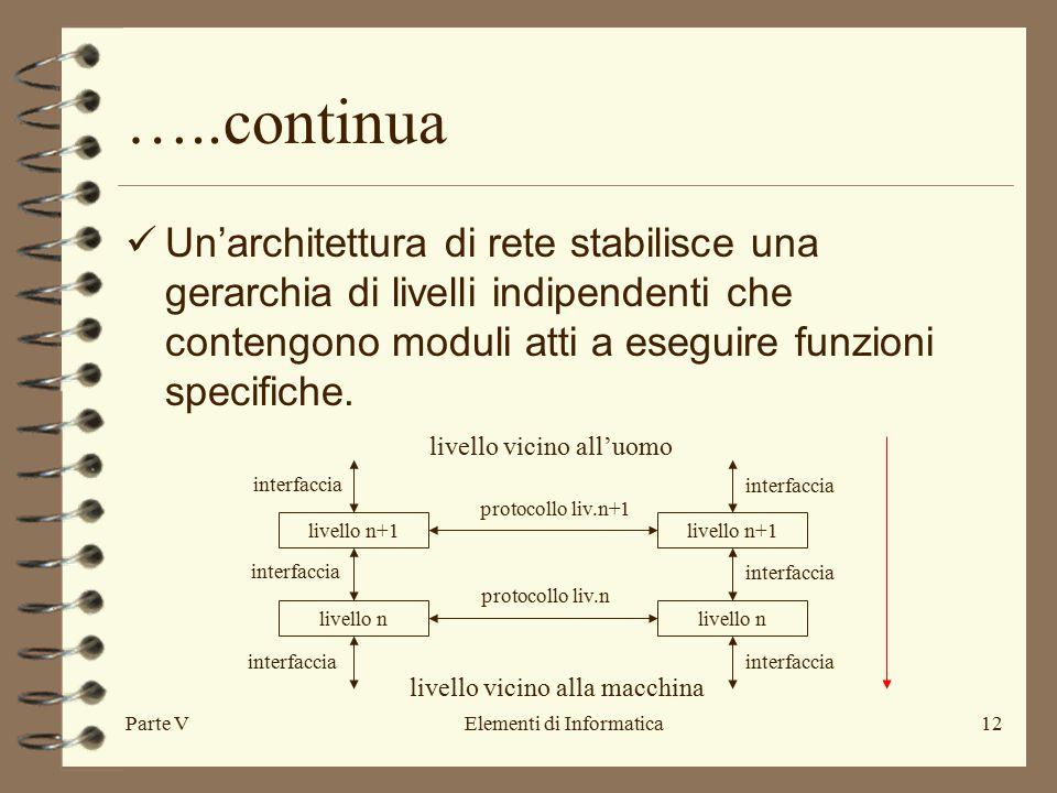 Parte VElementi di Informatica12 …..continua Un'architettura di rete stabilisce una gerarchia di livelli indipendenti che contengono moduli atti a eseguire funzioni specifiche.