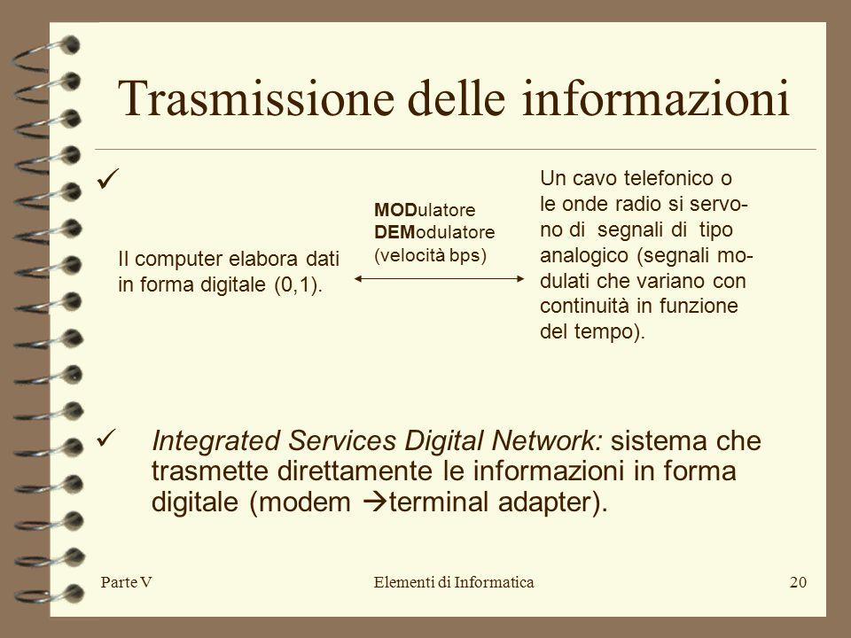 Parte VElementi di Informatica20 Trasmissione delle informazioni Integrated Services Digital Network: sistema che trasmette direttamente le informazioni in forma digitale (modem  terminal adapter).