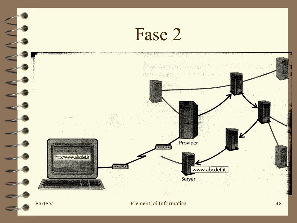 Parte VElementi di Informatica48 Fase 2