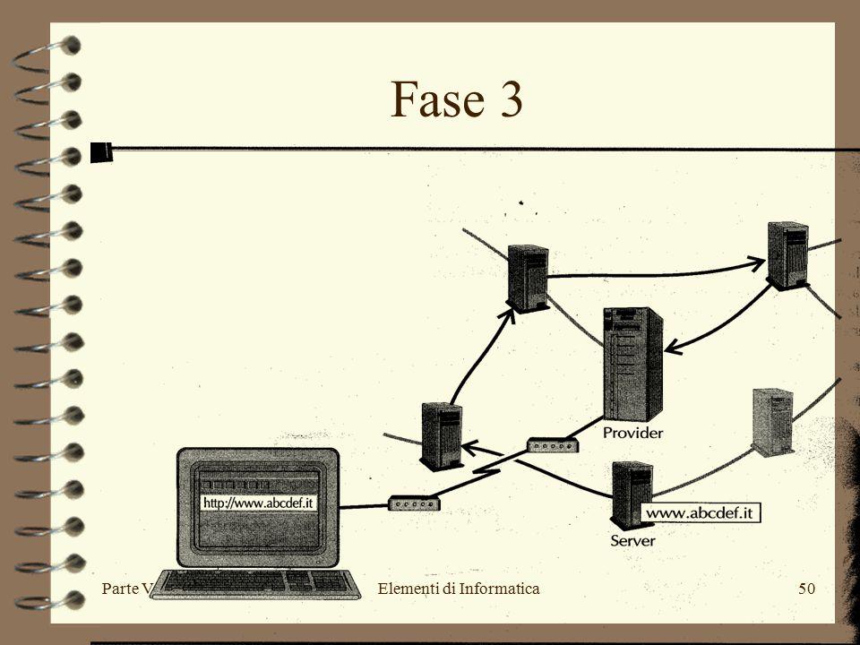 Parte VElementi di Informatica50 Fase 3