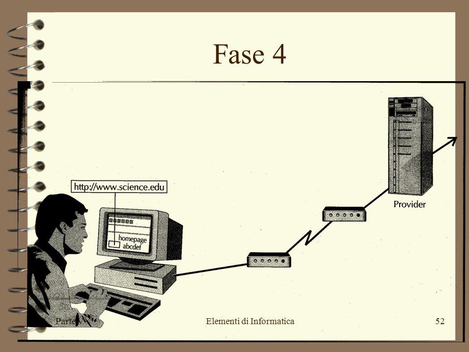 Parte VElementi di Informatica52 Fase 4