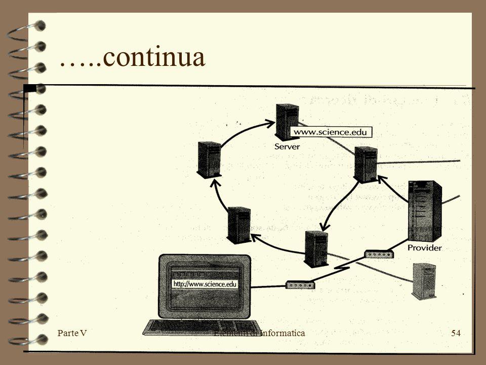 Parte VElementi di Informatica54 …..continua