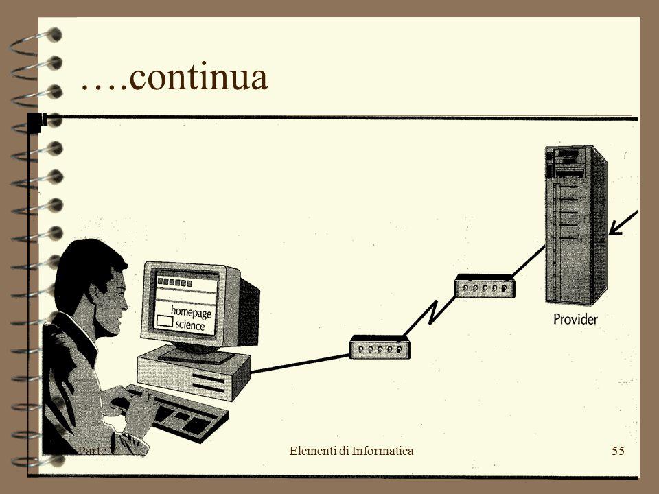 Parte VElementi di Informatica55 ….continua