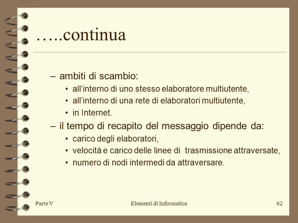 Parte VElementi di Informatica62 …..continua –ambiti di scambio: all'interno di uno stesso elaboratore multiutente, all'interno di una rete di elaboratori multiutente, in Internet.