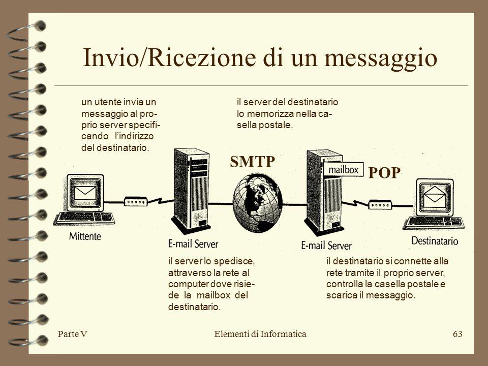 Parte VElementi di Informatica63 Invio/Ricezione di un messaggio un utente invia un messaggio al pro- prio server specifi- cando l'indirizzo del destinatario.