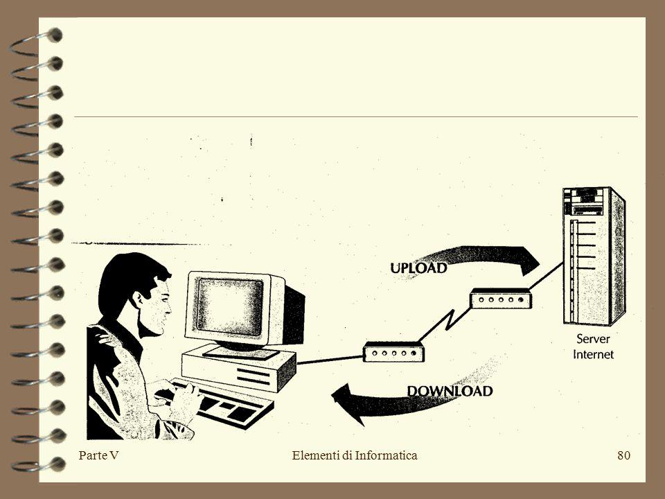 Parte VElementi di Informatica80