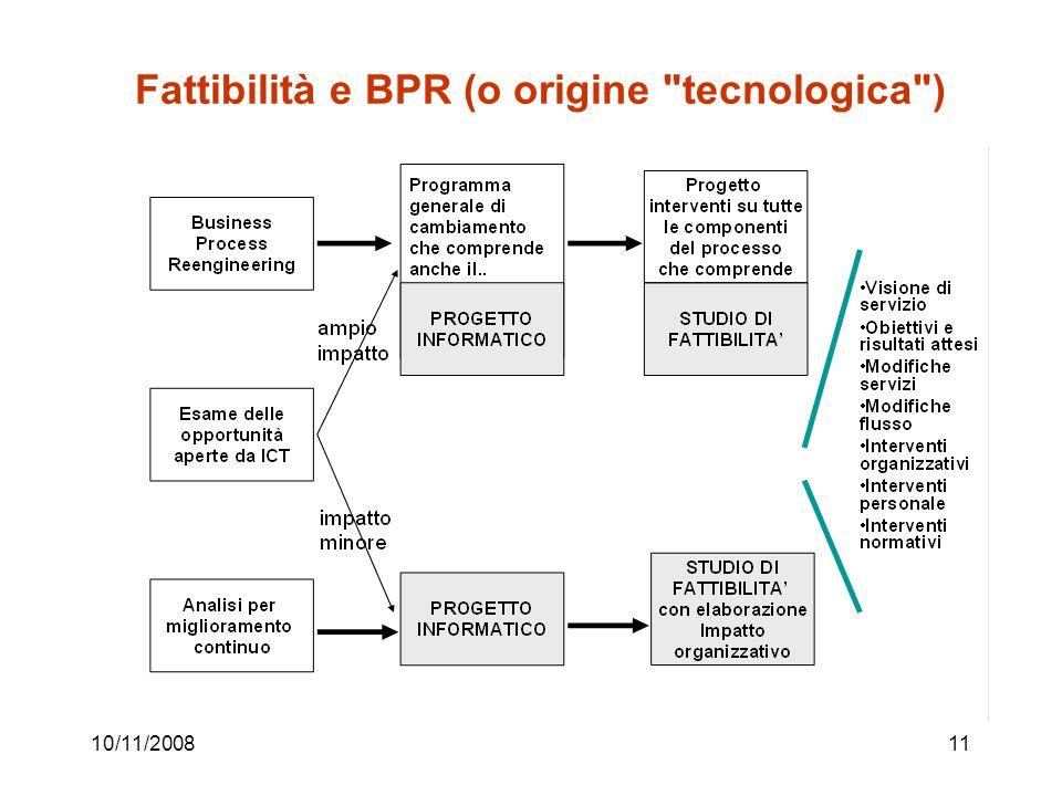 10/11/200811 Fattibilità e BPR (o origine tecnologica )