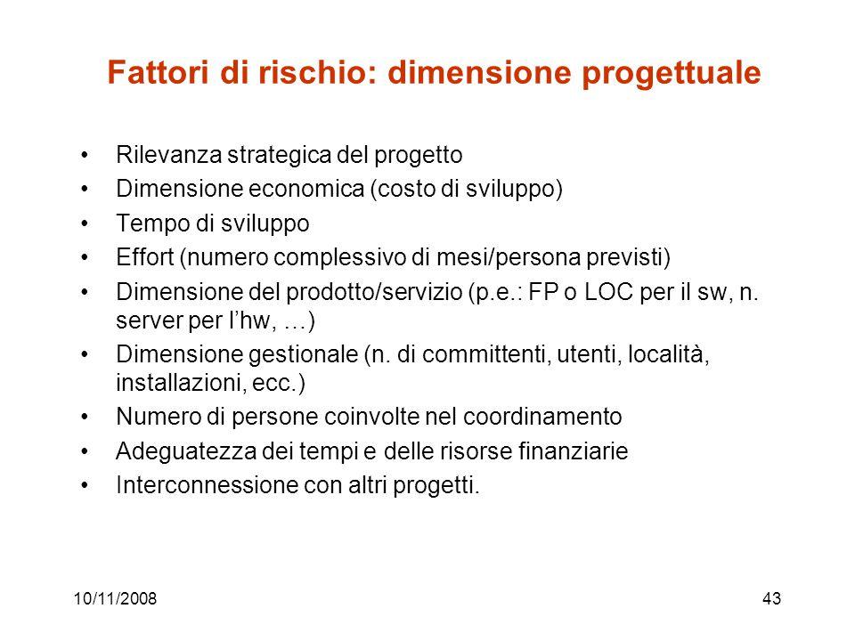 10/11/200843 Fattori di rischio: dimensione progettuale Rilevanza strategica del progetto Dimensione economica (costo di sviluppo) Tempo di sviluppo Effort (numero complessivo di mesi/persona previsti) Dimensione del prodotto/servizio (p.e.: FP o LOC per il sw, n.