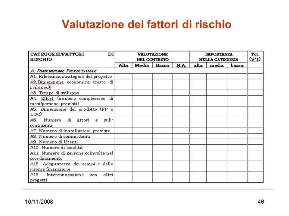 10/11/200846 Valutazione dei fattori di rischio