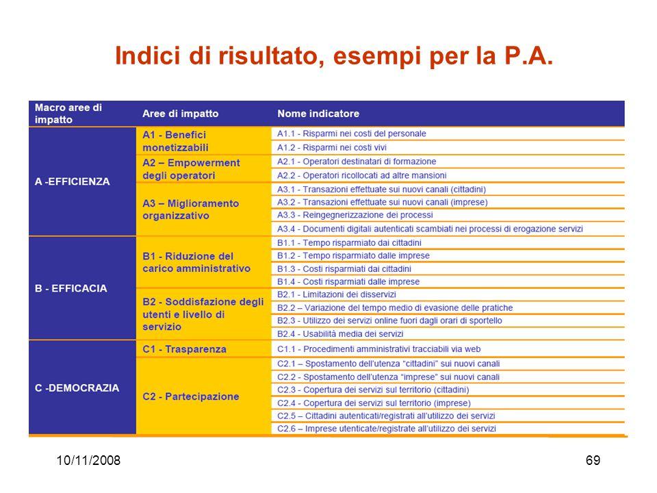 10/11/200869 Indici di risultato, esempi per la P.A.