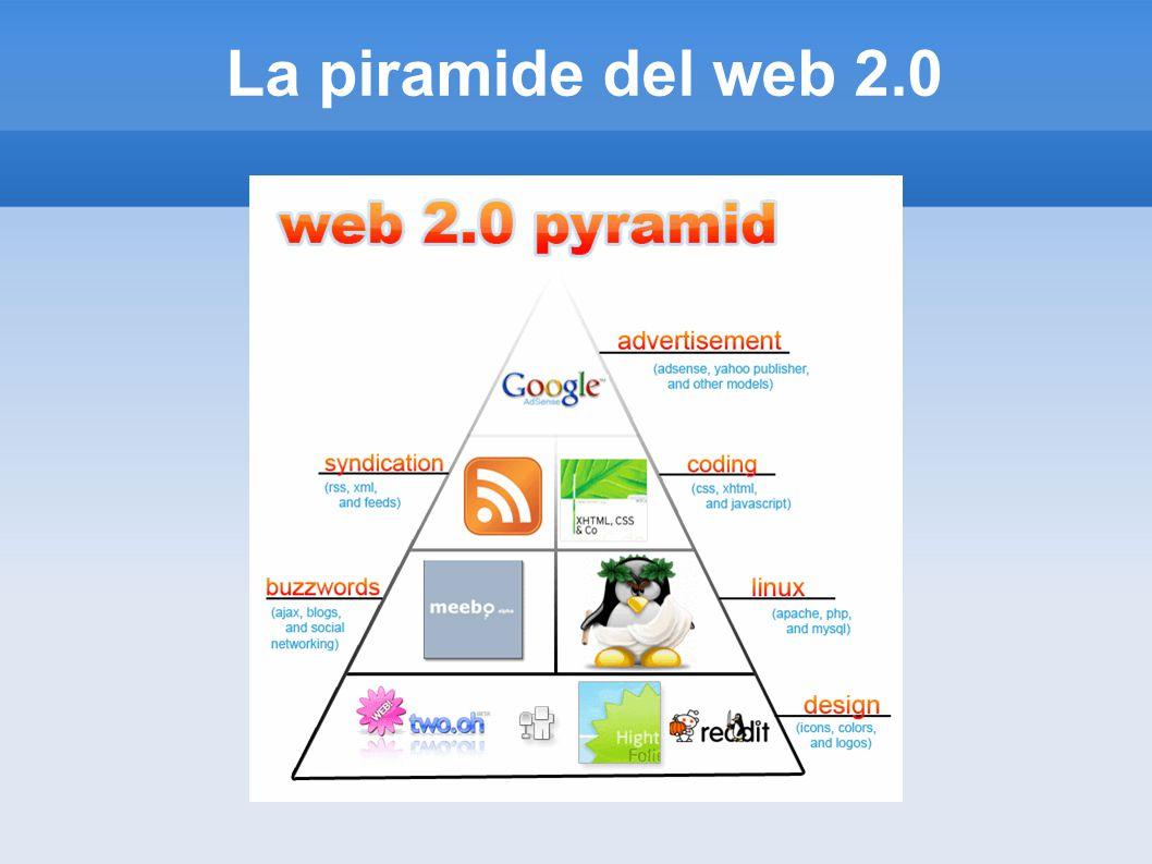La piramide del web 2.0