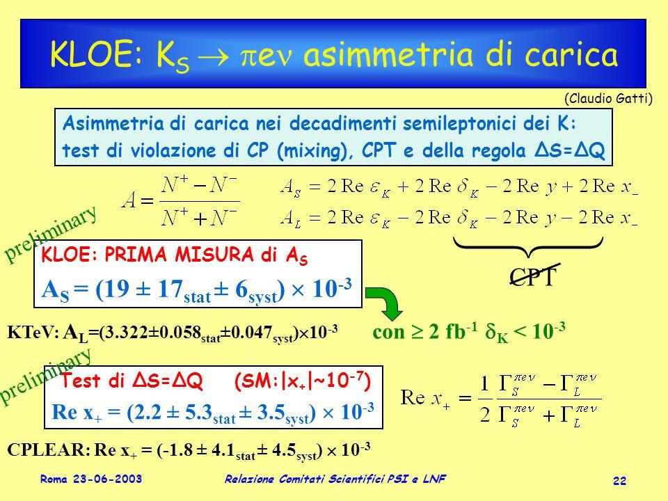 Roma 23-06-2003 Relazione Comitati Scientifici PSI e LNF 22 KLOE: K S   e asimmetria di carica Asimmetria di carica nei decadimenti semileptonici dei K: test di violazione di CP (mixing), CPT e della regola ΔS=ΔQ (Claudio Gatti)  CPT KLOE: PRIMA MISURA di A S A S = (19 ± 17 stat ± 6 syst )  10 -3 KTeV: A L =(3.322±0.058 stat ±0.047 syst )  10 -3 con  2 fb -1  K < 10 -3 Test di ΔS=ΔQ (SM:|x + |~10 -7 ) Re x + = (2.2 ± 5.3 stat ± 3.5 syst )  10 -3 CPLEAR: Re x + = (-1.8 ± 4.1 stat ± 4.5 syst )  10 -3 preliminary