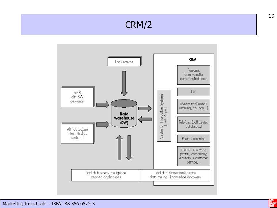Marketing Industriale – ISBN: 88 386 0825-3 10 CRM/2