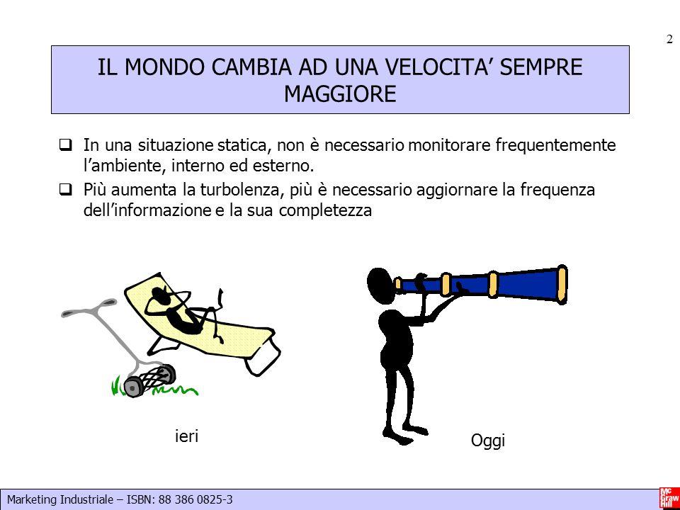 Marketing Industriale – ISBN: 88 386 0825-3 2 IL MONDO CAMBIA AD UNA VELOCITA' SEMPRE MAGGIORE  In una situazione statica, non è necessario monitorare frequentemente l'ambiente, interno ed esterno.