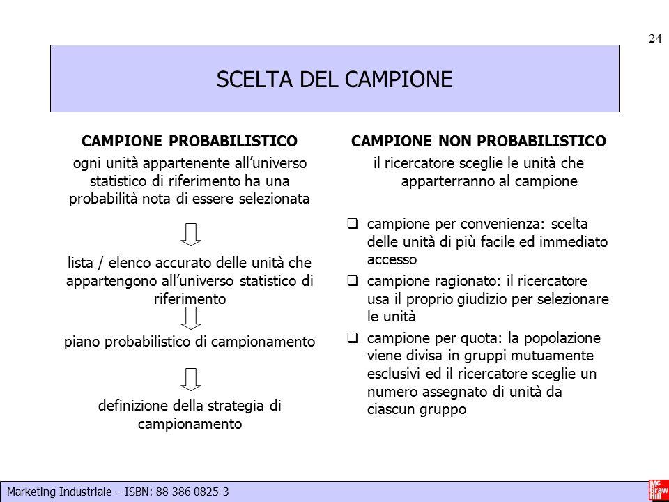 Marketing Industriale – ISBN: 88 386 0825-3 24 SCELTA DEL CAMPIONE CAMPIONE PROBABILISTICO ogni unità appartenente all'universo statistico di riferime