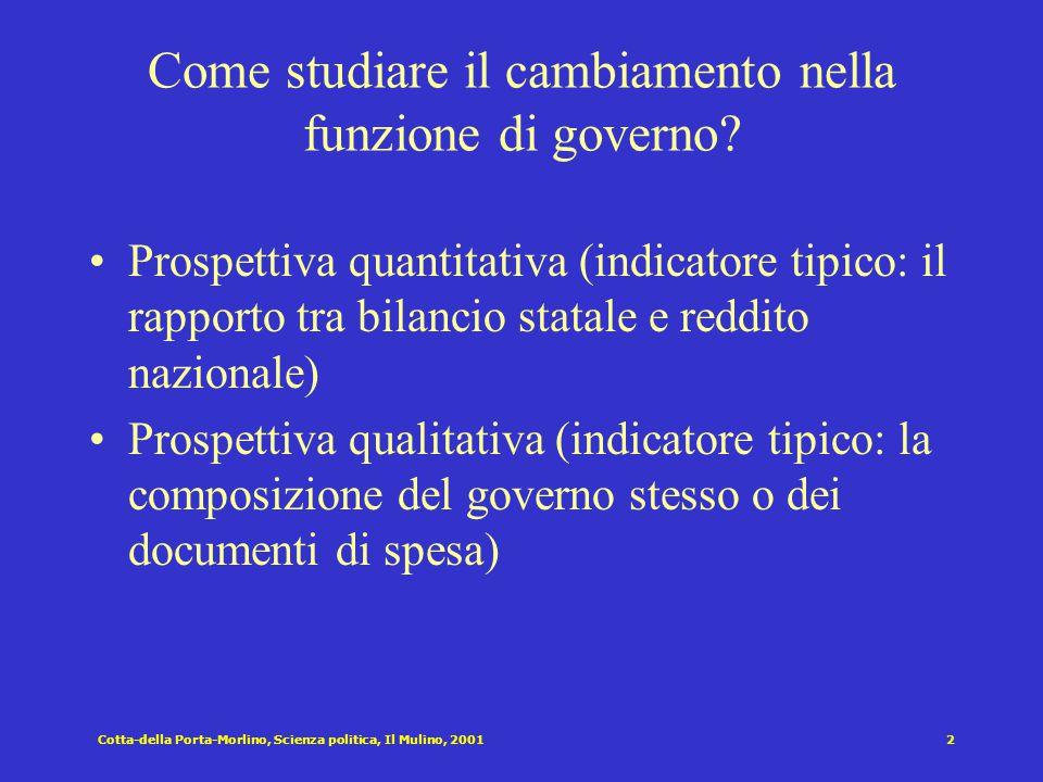 Cotta-della Porta-Morlino, Scienza politica, Il Mulino, 20012 Come studiare il cambiamento nella funzione di governo.