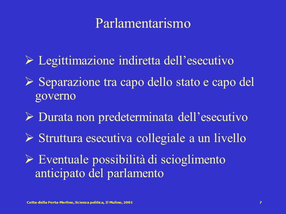 Cotta-della Porta-Morlino, Scienza politica, Il Mulino, 20016 Presidenzialismo  Legittimazione indipendente di esecutivo e parlamento  Fusione tra c