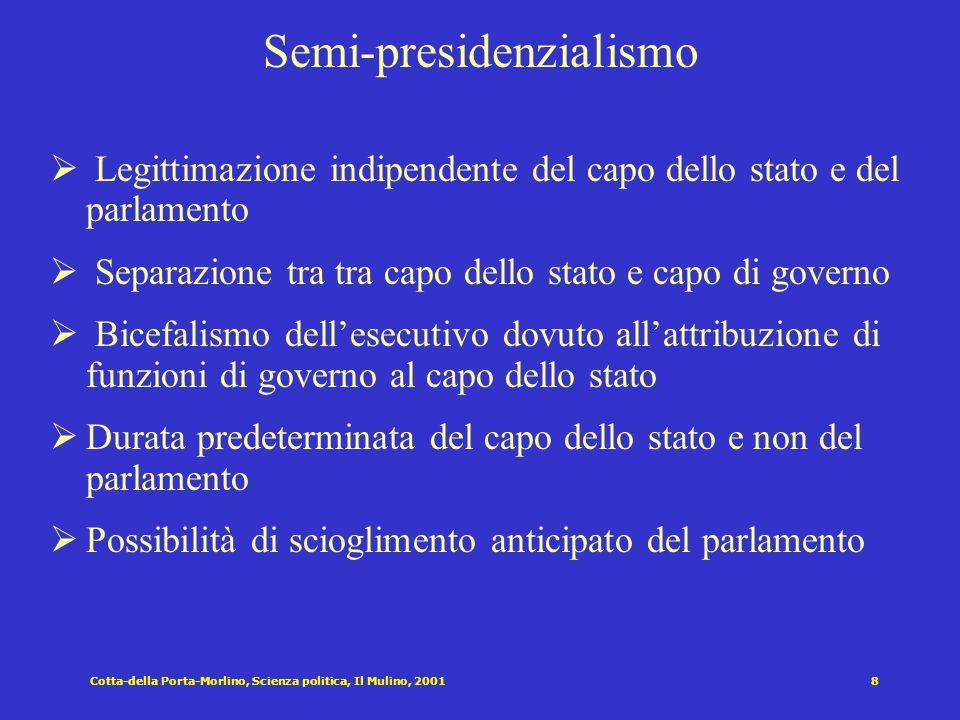 Cotta-della Porta-Morlino, Scienza politica, Il Mulino, 20017 Parlamentarismo  Legittimazione indiretta dell'esecutivo  Separazione tra capo dello s
