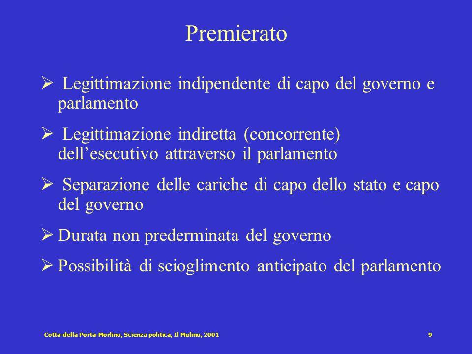 Cotta-della Porta-Morlino, Scienza politica, Il Mulino, 20018 Semi-presidenzialismo  Legittimazione indipendente del capo dello stato e del parlament