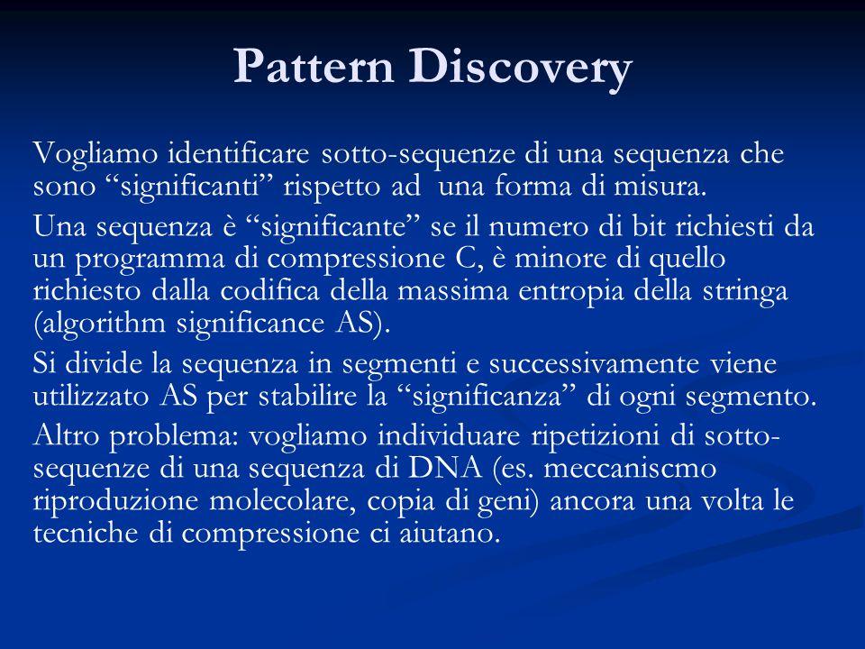 Pattern Discovery Vogliamo identificare sotto-sequenze di una sequenza che sono significanti rispetto ad una forma di misura.