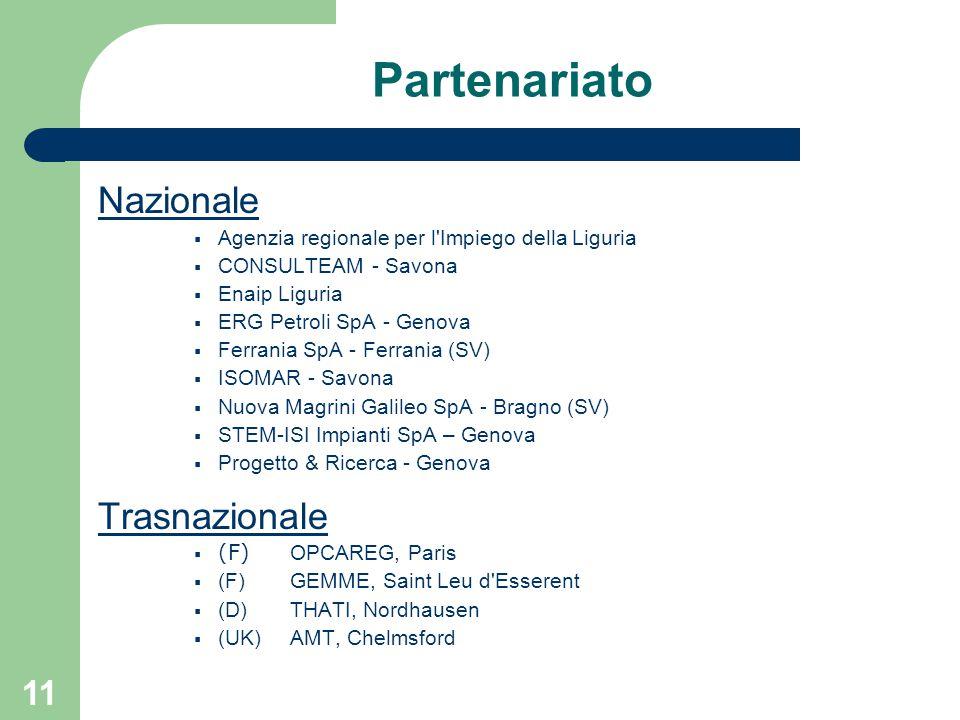 11 Partenariato Nazionale  Agenzia regionale per l Impiego della Liguria  CONSULTEAM - Savona  Enaip Liguria  ERG Petroli SpA - Genova  Ferrania SpA - Ferrania (SV)  ISOMAR - Savona  Nuova Magrini Galileo SpA - Bragno (SV)  STEM-ISI Impianti SpA – Genova  Progetto & Ricerca - Genova Trasnazionale  (F) OPCAREG, Paris  (F)GEMME, Saint Leu d Esserent  (D)THATI, Nordhausen  (UK)AMT, Chelmsford