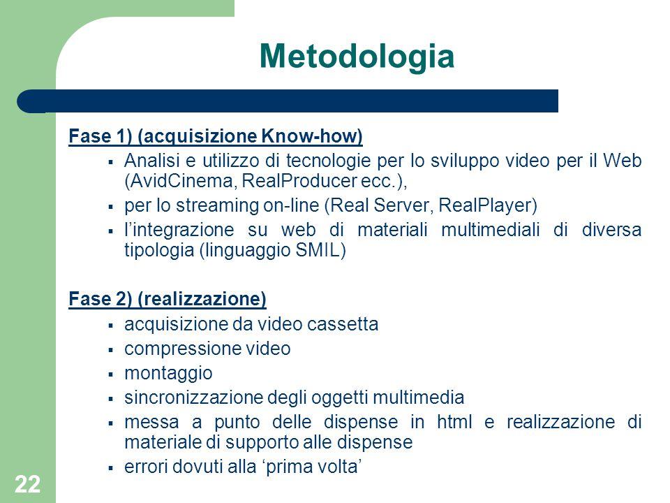 22 Metodologia Fase 1) (acquisizione Know-how)  Analisi e utilizzo di tecnologie per lo sviluppo video per il Web (AvidCinema, RealProducer ecc.), 