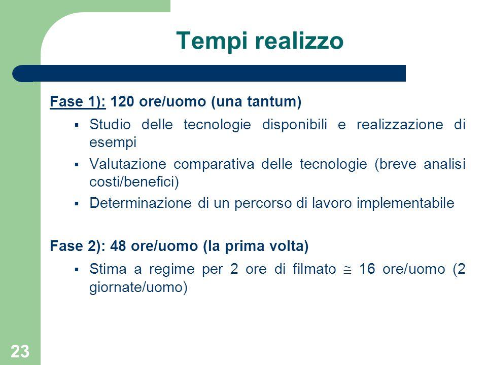 23 Tempi realizzo Fase 1): 120 ore/uomo (una tantum)  Studio delle tecnologie disponibili e realizzazione di esempi  Valutazione comparativa delle t